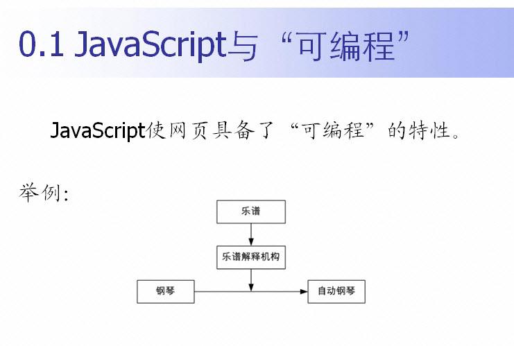 精通JavaScript+jQuery 视频教程及源码