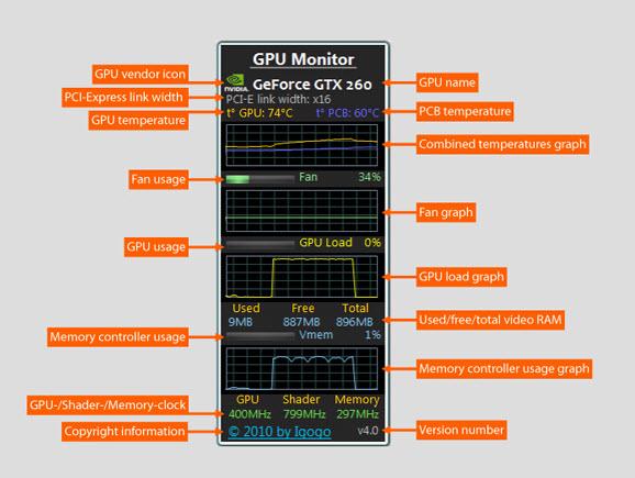 显卡监视(GPU Monitor) 10.7 英文版
