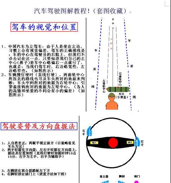pdf软件_汽车驾驶图解教程下载_汽车驾驶技术详解西西软件下载