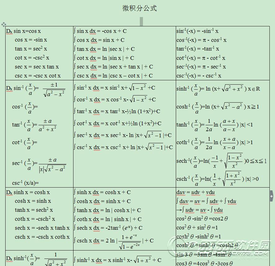 微积分公式表 微积分公式大全 导数公式