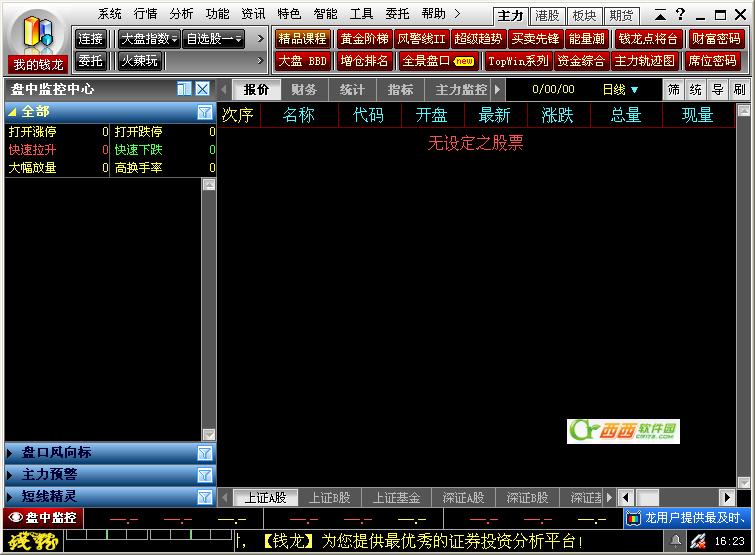 钱龙黄金眼全景版股票软件 5.80 官方最新版
