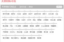 天津地铁6号线线路规划图