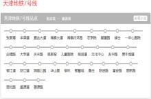 天津地铁7号线线路规划图