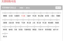 天津地铁8号线线路规划图