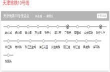 天津地铁10号线线路规划图2016最新版
