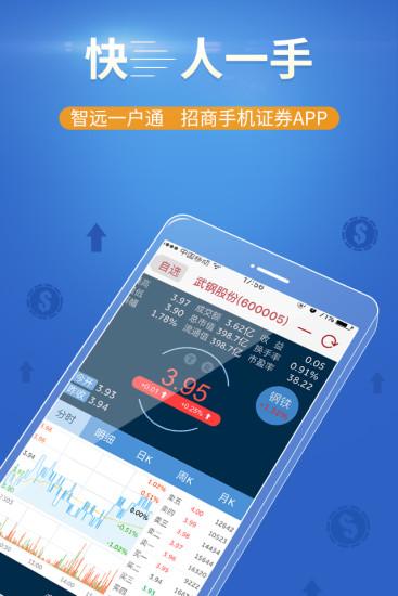 招商证券手机版 V3.34 官方版
