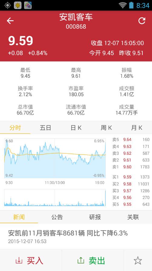 中信证券老虎版app v1.3.2安卓版