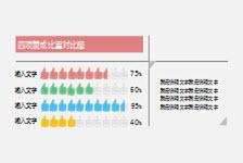 点赞型数据对比PPT图表
