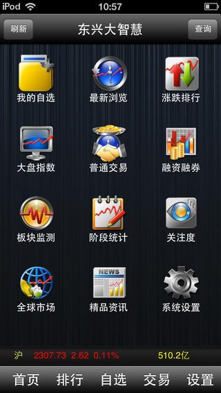 东兴大智慧ios V9.0 官方iphone版