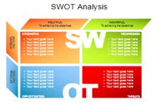 优美的PPT流程图图表模板合集