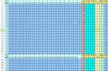 考勤管理表格范本模板