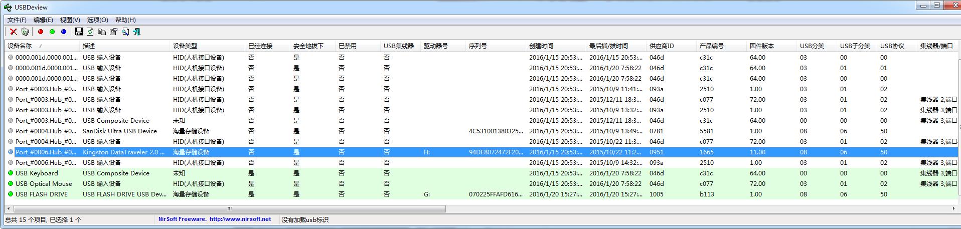 USB设备检测(USBDeview) v2.78 绿色免费版