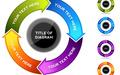 绿色环保循环箭头psd素材(可循环标志)