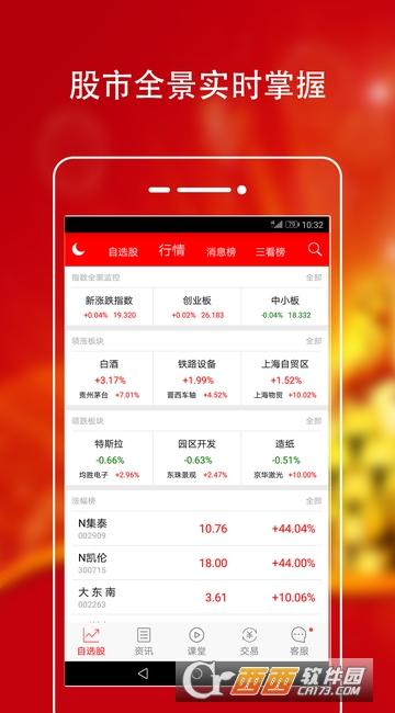 指南针股票软件手机版 4.7.6