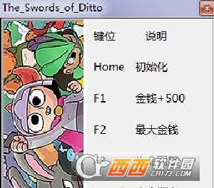 The Swords of Ditto修改器+5 v1.0 版