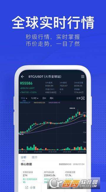 币世界app 2.6.5 安卓版