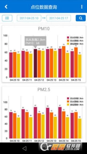 深圳大气网格化监测平台 1.1官方版