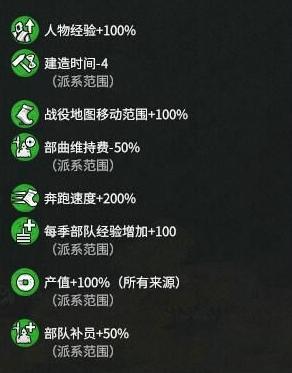 全面战争三国玩家势力加成MOD 绿色版