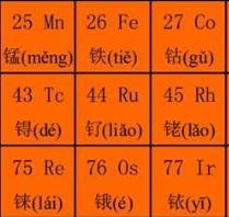 化学元素周期表高清大图打印版2020最新版