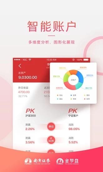 2020新版金罗盘app