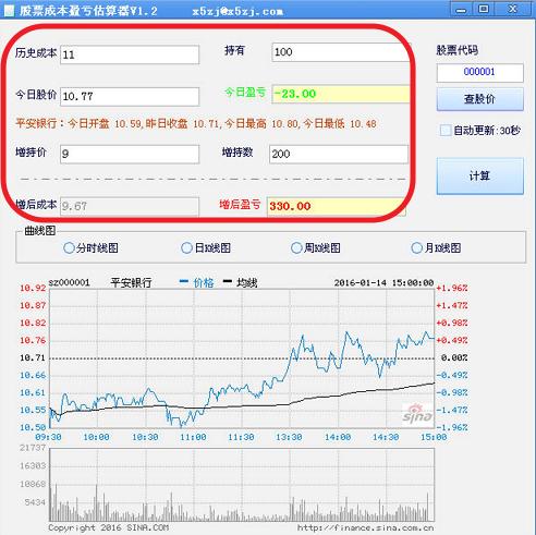 股票载短计算器股票载利或载余计算