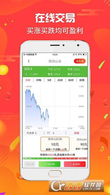 华夏易投现货交易app