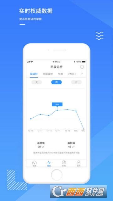 大为e家app