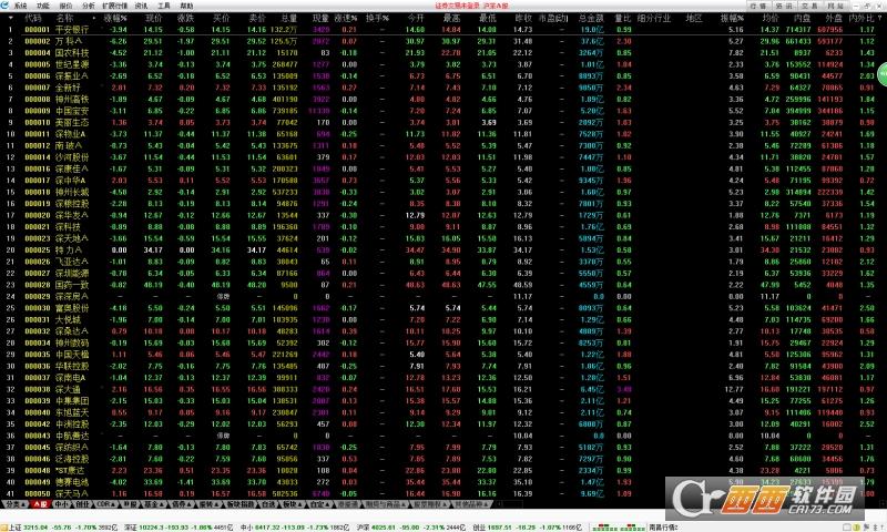 中航证券至诚版+领航者网上理财系统 v6.63 官方版