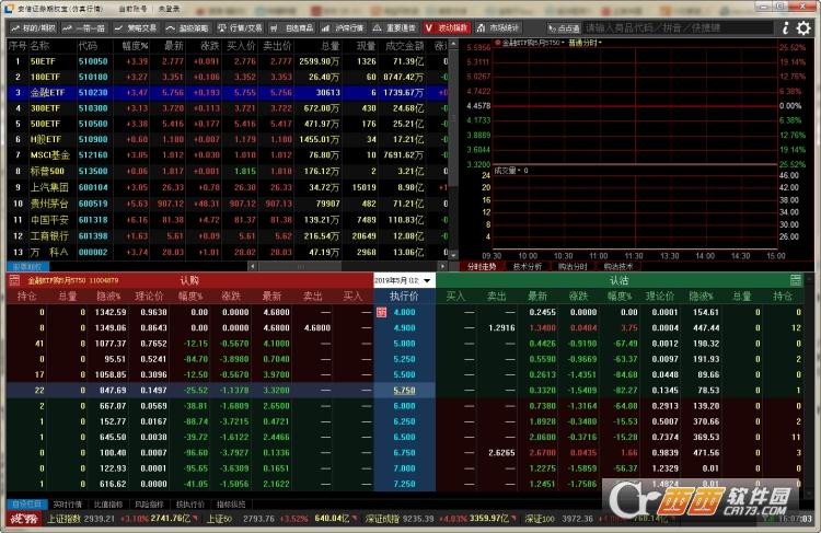 安信证券期权宝(仿真行情) V1.0.1官方最新版