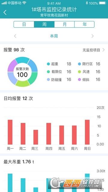 碧桂园智慧工地app 1.2.1安卓版