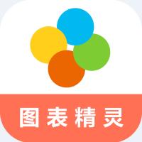 图表精灵appv1.01.0801