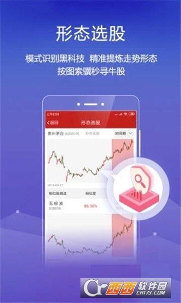 东海通期权宝app