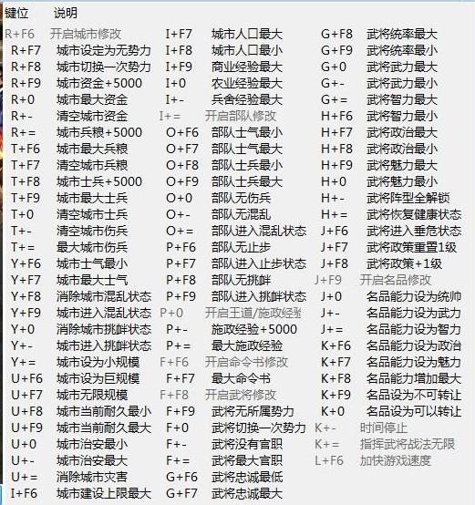 三国志14全版本多功能修改器