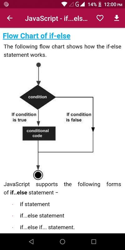 JavaScript程式设计(JavaScript Programming) v1.4安卓版