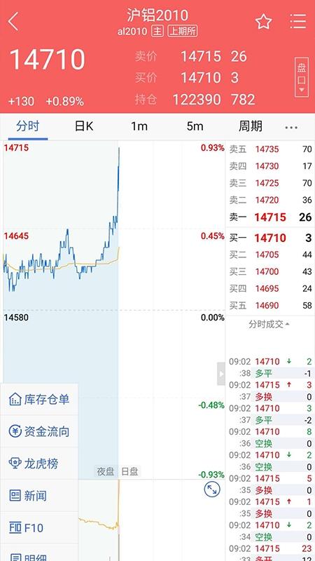 东方汇金期货app V5.4.2.0 安卓版