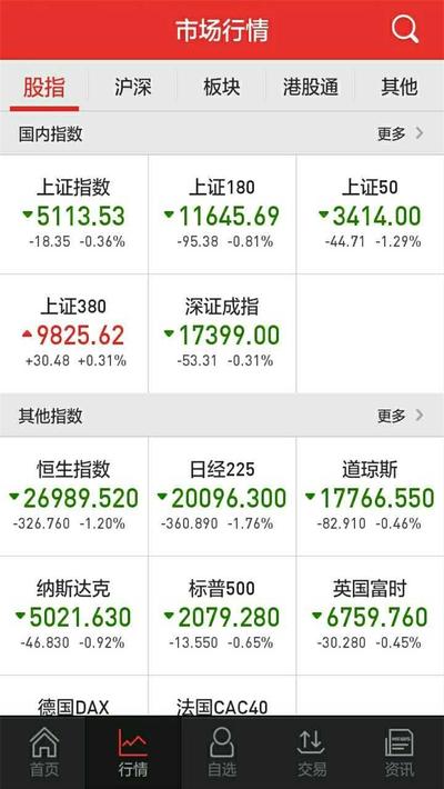 中山赢者手机证券 V9.02.01 官方安卓版