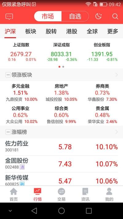 中航证券翼启航app V2.01.009 官方安卓版
