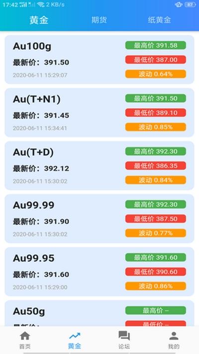 智投宝(投资理财) v1.0.7