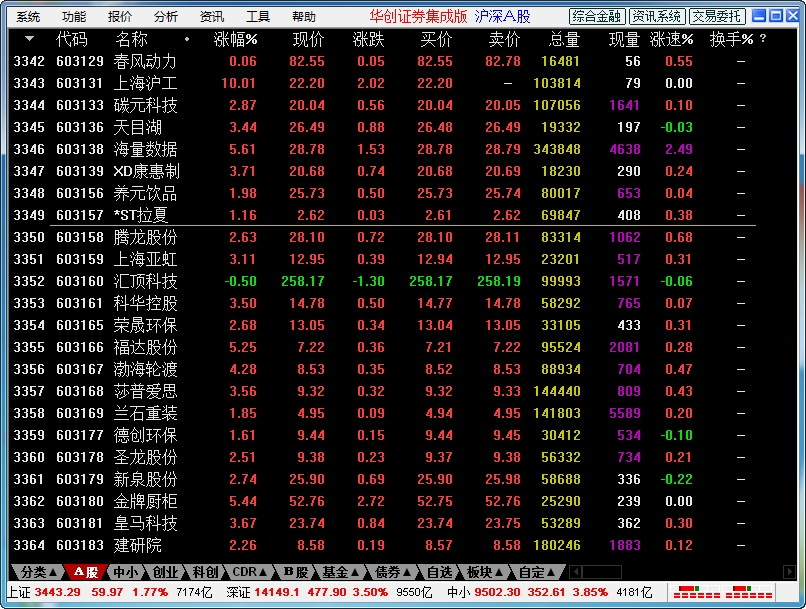 华创证券集成版 v5.90 官方安装版