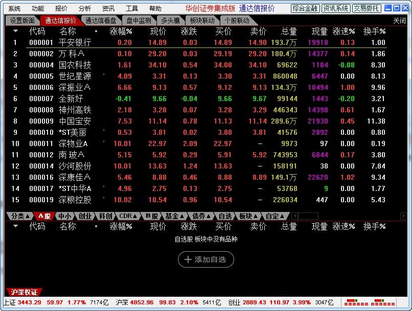 华创证券集成版