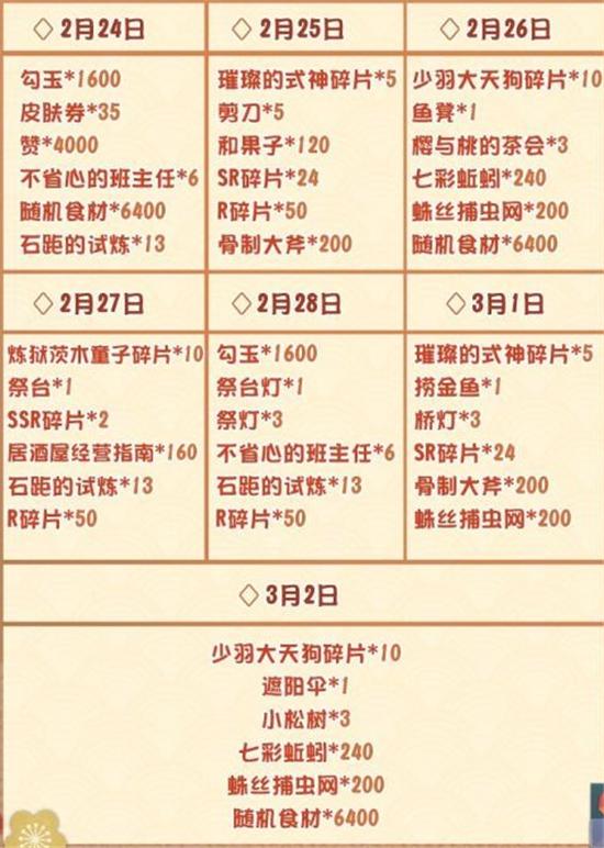阴阳师妖怪屋大年会活动玩法一览 大年会活动怎么玩