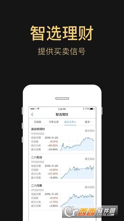 易方达app(无手续费)