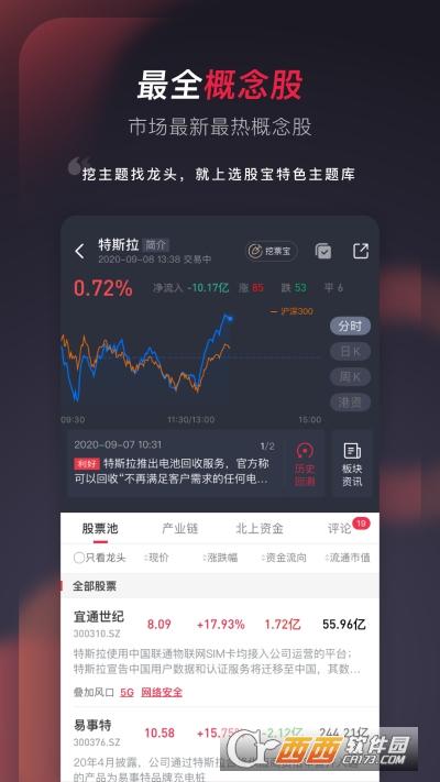 选股宝app官方手机版 v5.2.1安卓版