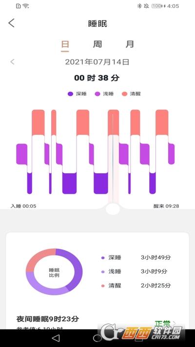 Fit Young app V1.0.2安卓版